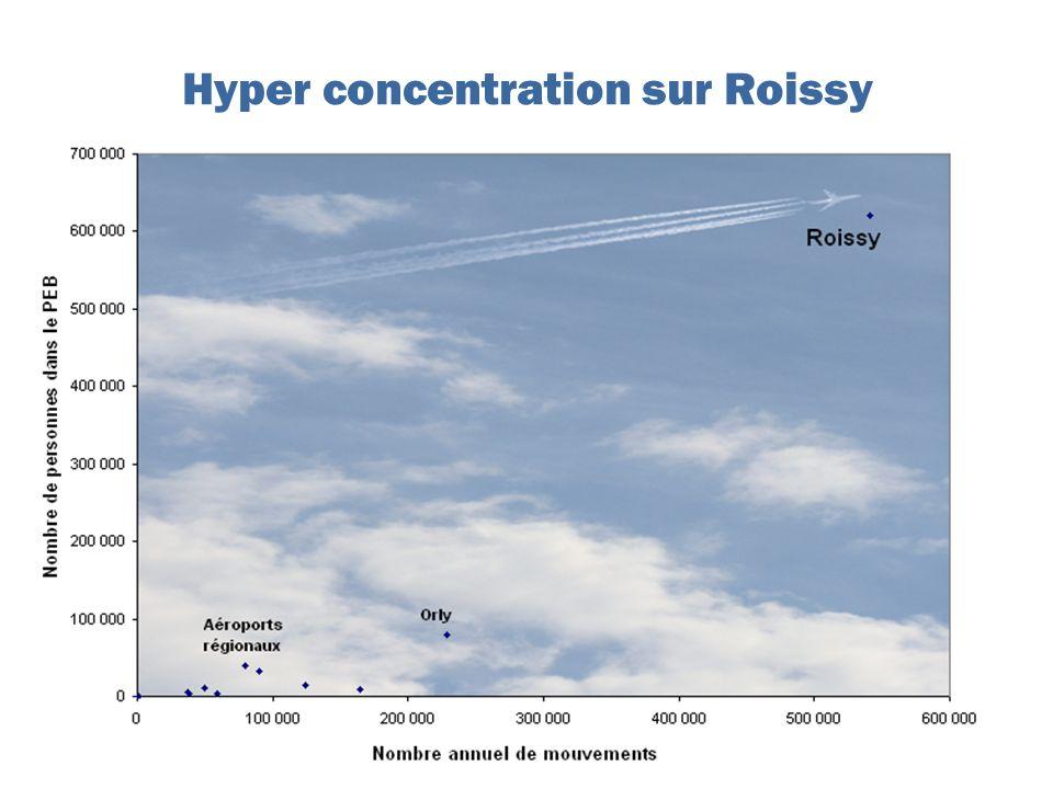 Hyper concentration sur Roissy