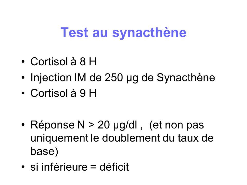 Test au synacthène Cortisol à 8 H Injection IM de 250 µg de Synacthène