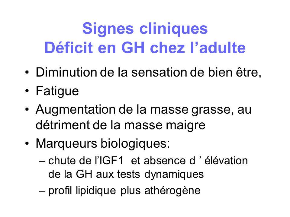 Signes cliniques Déficit en GH chez l'adulte