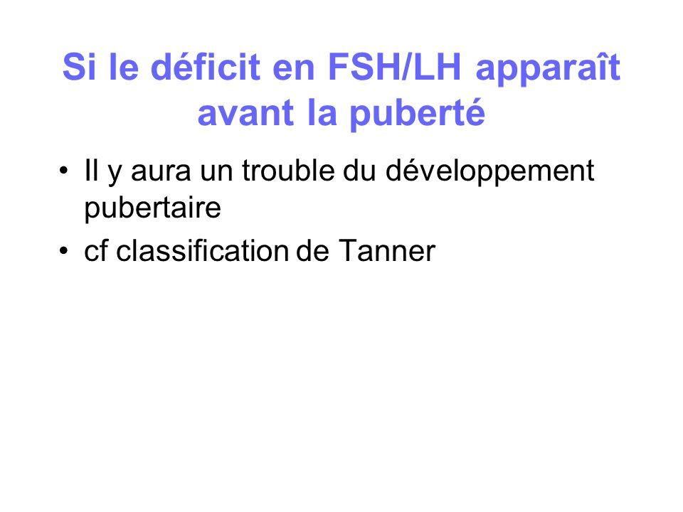 Si le déficit en FSH/LH apparaît avant la puberté