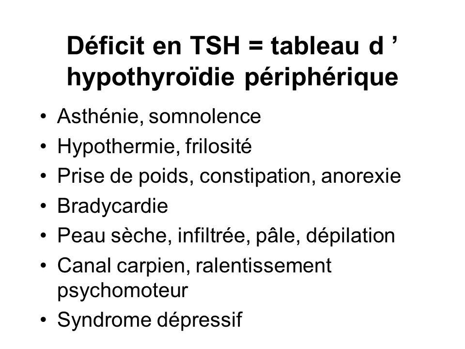 Déficit en TSH = tableau d ' hypothyroïdie périphérique