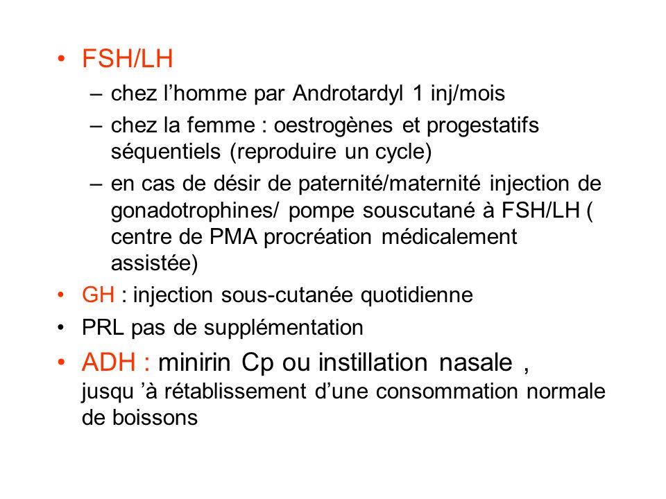 FSH/LHchez l'homme par Androtardyl 1 inj/mois. chez la femme : oestrogènes et progestatifs séquentiels (reproduire un cycle)