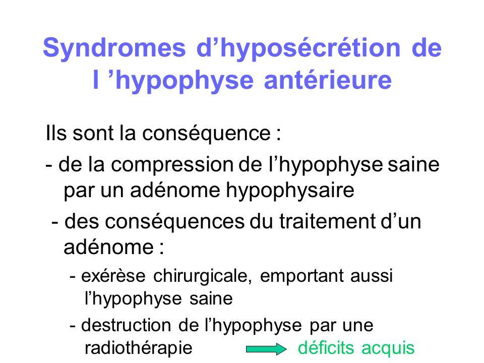Syndromes d'hyposécrétion de l 'hypophyse antérieure