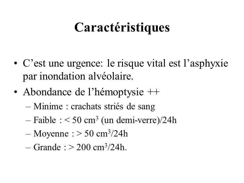 CaractéristiquesC'est une urgence: le risque vital est l'asphyxie par inondation alvéolaire. Abondance de l'hémoptysie ++