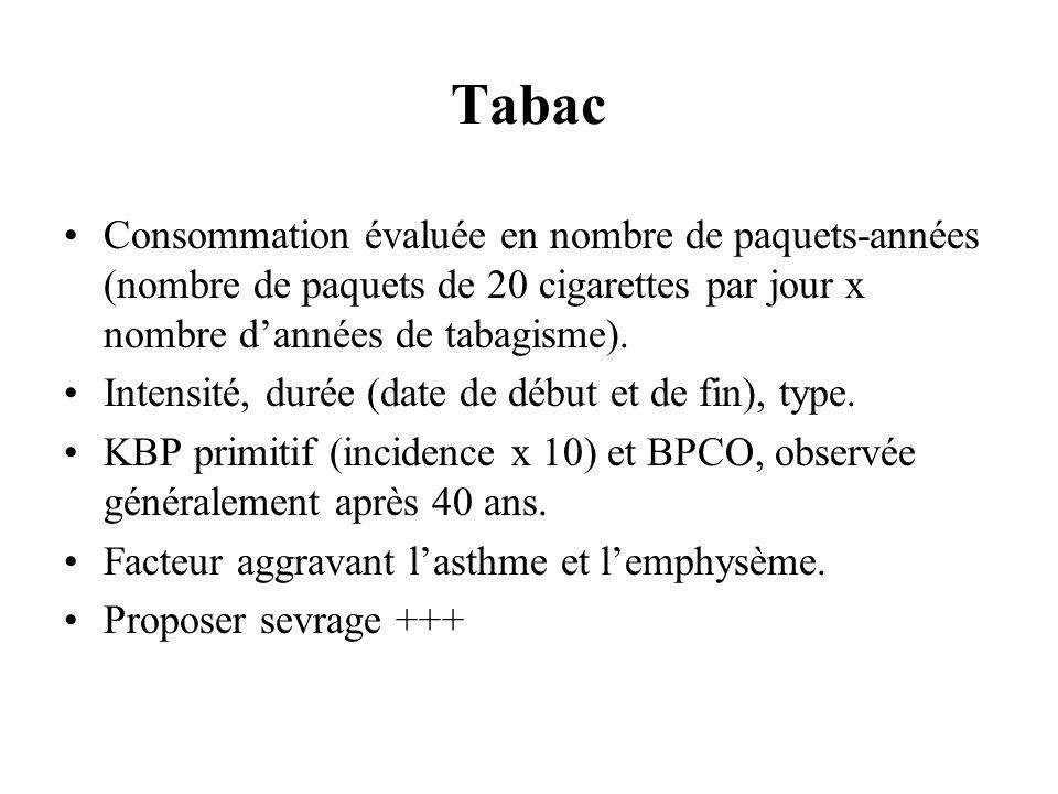TabacConsommation évaluée en nombre de paquets-années (nombre de paquets de 20 cigarettes par jour x nombre d'années de tabagisme).