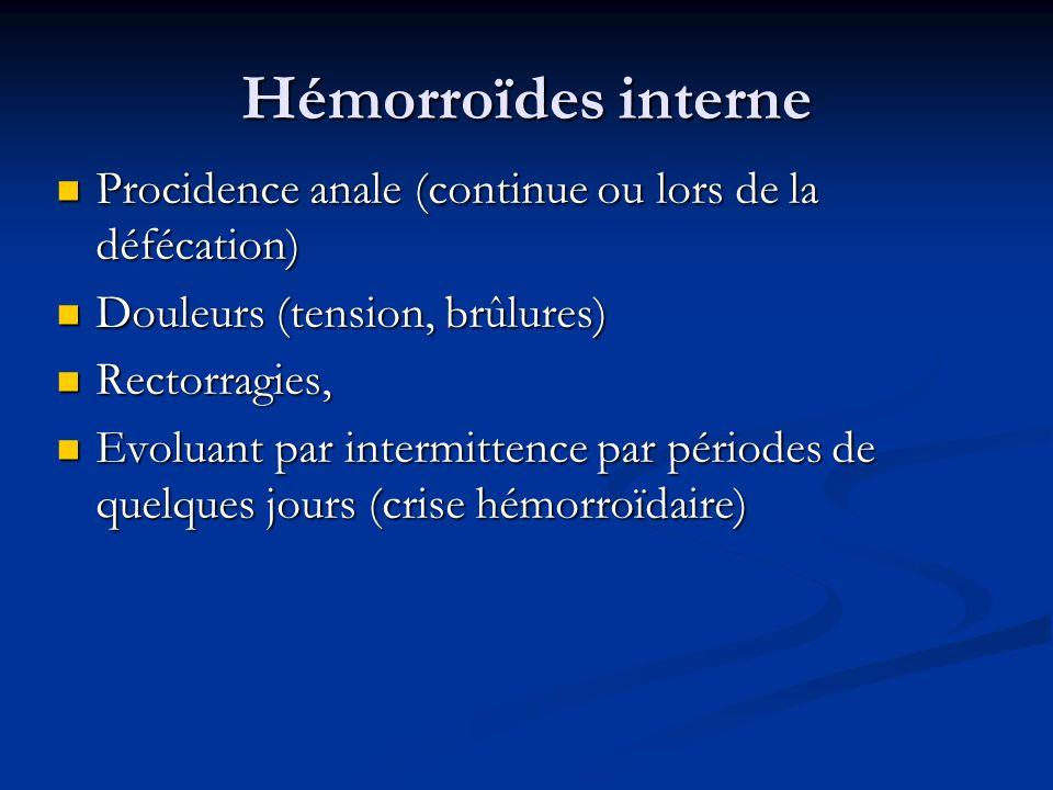 Hémorroïdes interne Procidence anale (continue ou lors de la défécation) Douleurs (tension, brûlures)