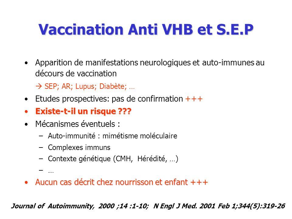 Vaccination Anti VHB et S.E.P