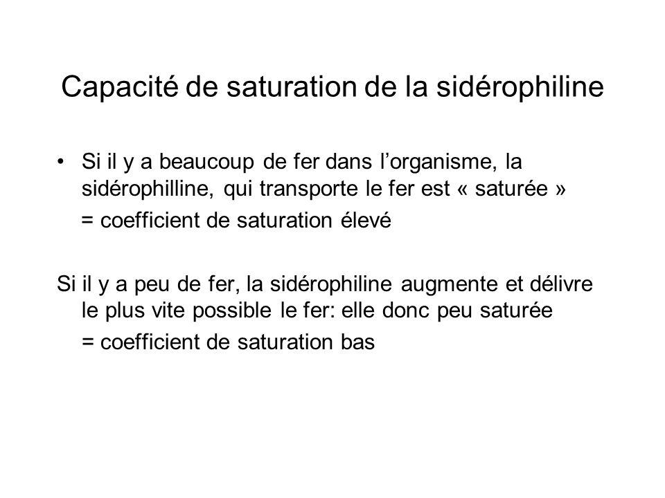 Capacité de saturation de la sidérophiline