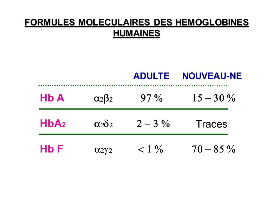 FORMULES MOLECULAIRES DES HEMOGLOBINES HUMAINES