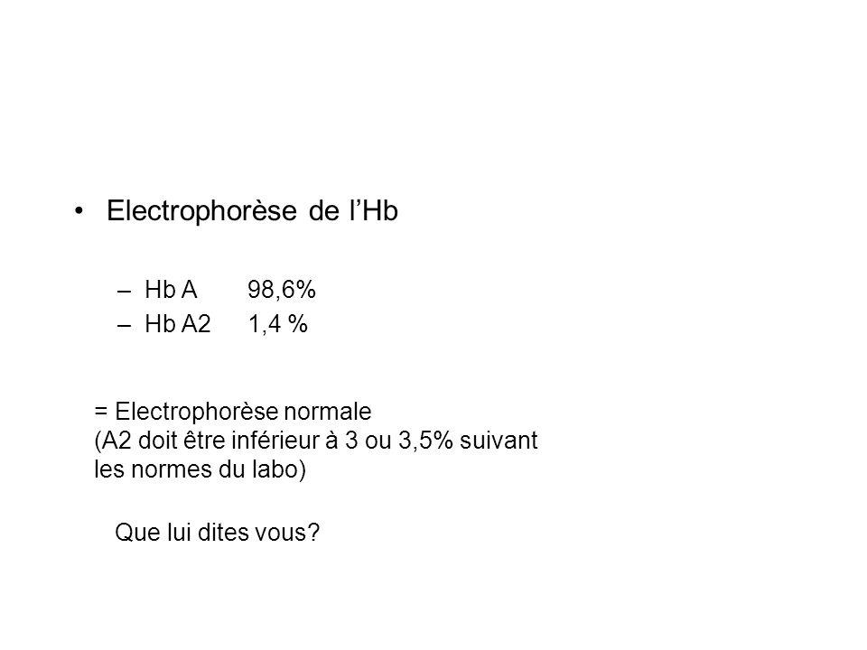 Electrophorèse de l'Hb