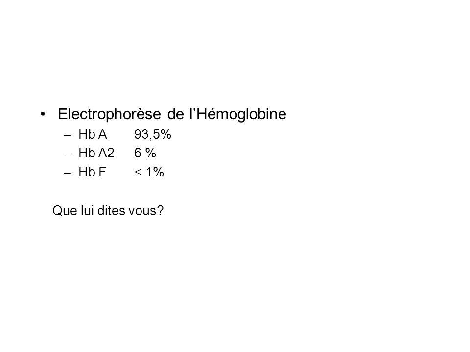 Electrophorèse de l'Hémoglobine