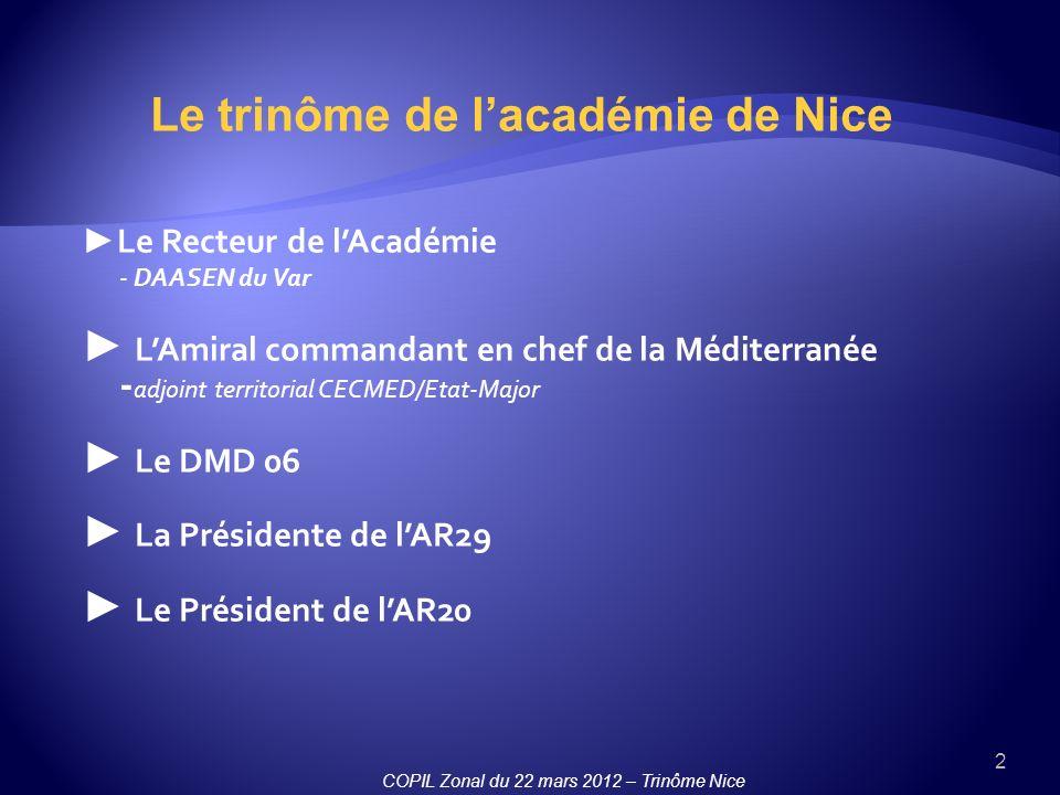 Le trinôme de l'académie de Nice