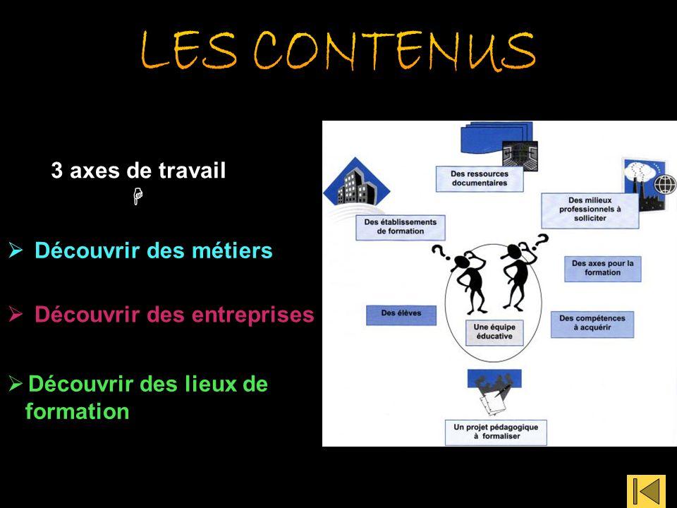 LES CONTENUS 3 axes de travail   Découvrir des métiers