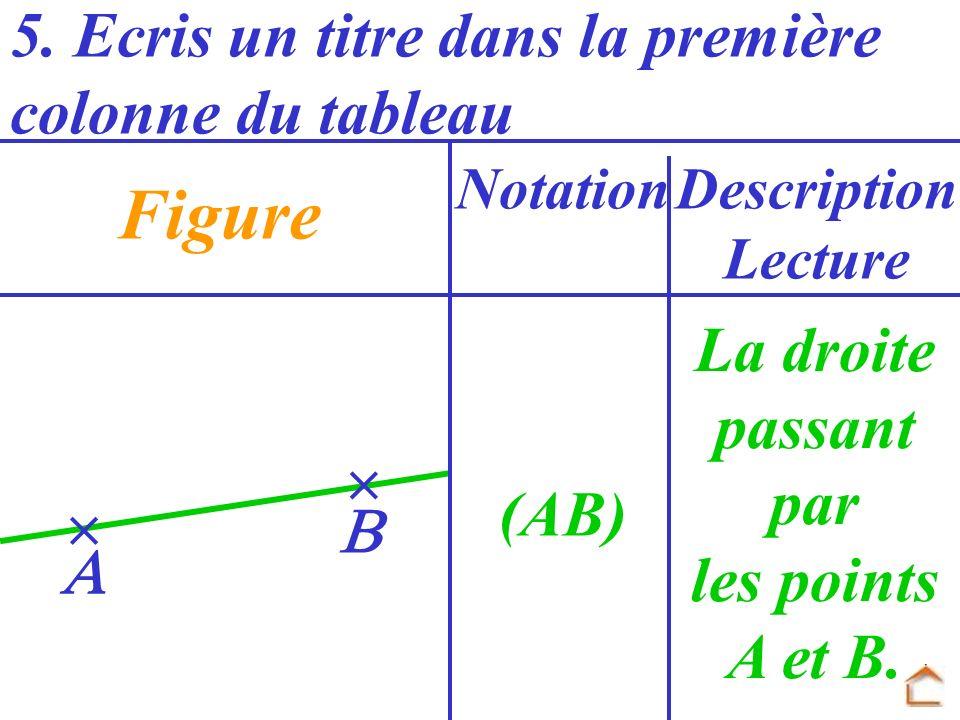 Figure 5. Ecris un titre dans la première colonne du tableau La droite