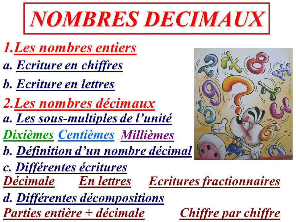 NOMBRES DECIMAUX 1.Les nombres entiers 2.Les nombres décimaux