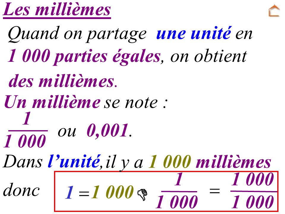 Les millièmes Quand on partage une unité en. 1 000 parties égales, on obtient. des millièmes. Un millième se note :