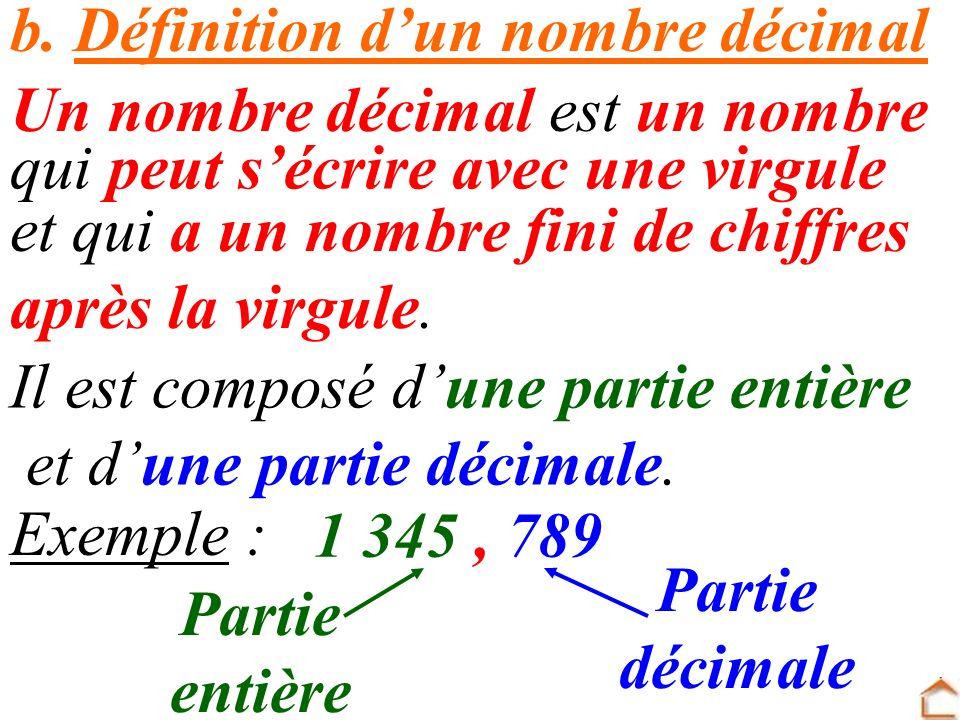 b. Définition d'un nombre décimal