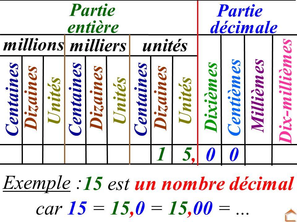 1 5 , Exemple : 15 est un nombre décimal car 15 = 15,0 = 15,00 = ...