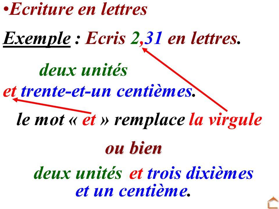 Ecriture en lettres Exemple : Ecris 2,31 en lettres. deux unités. et trente-et-un centièmes. le mot « et »