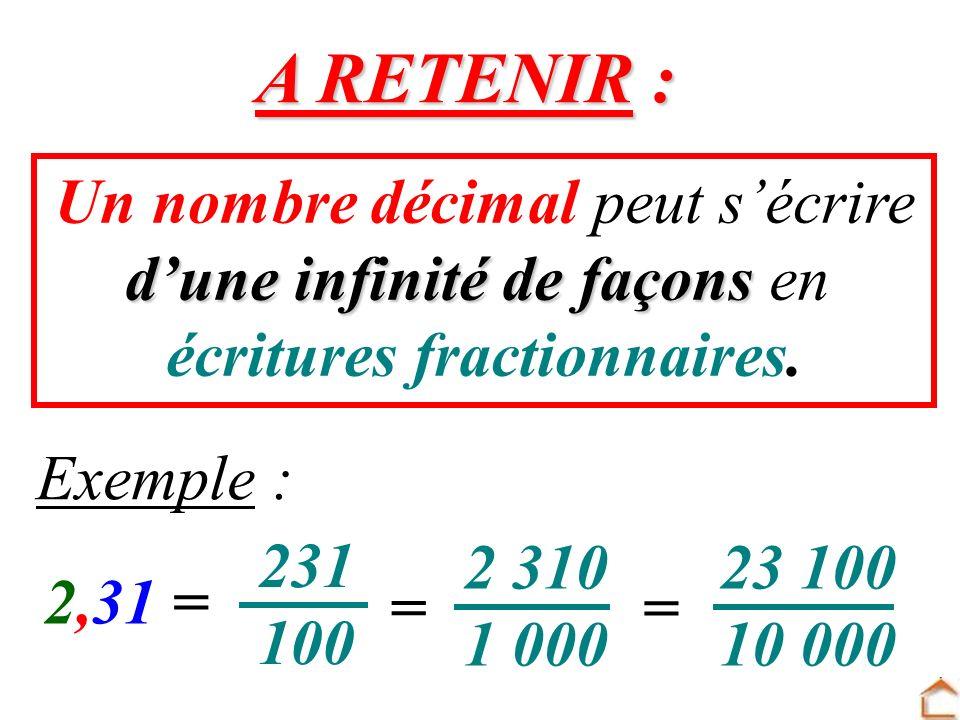 écritures fractionnaires.