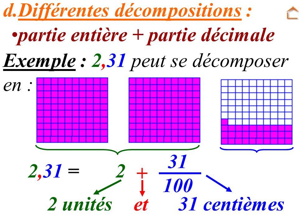 d.Différentes décompositions :