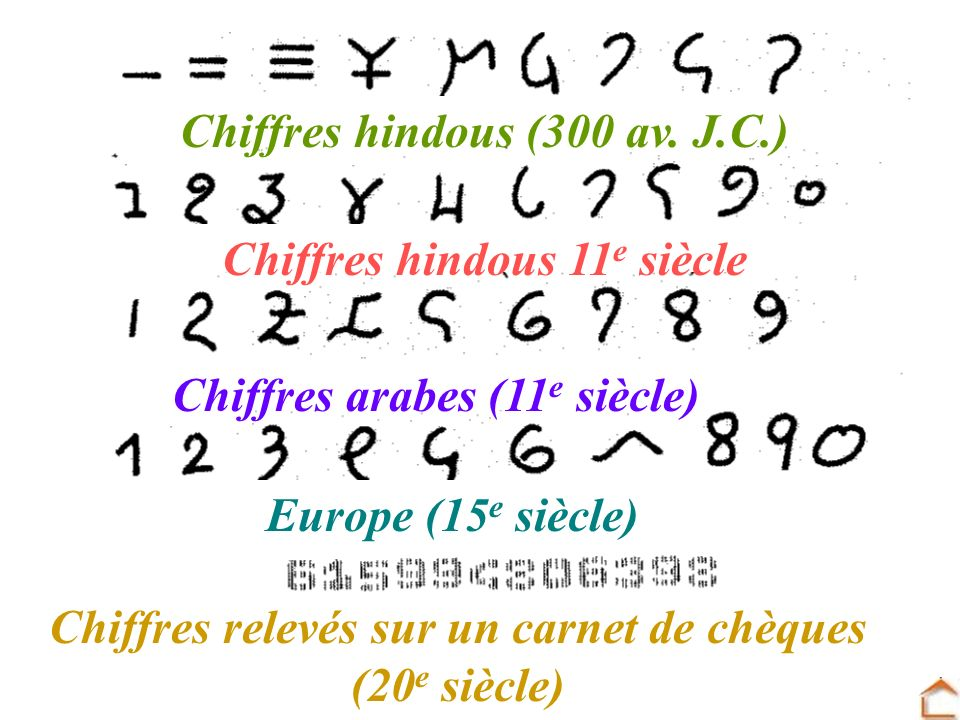 nombres decimaux 1 les nombres entiers 2 les nombres d u00e9cimaux