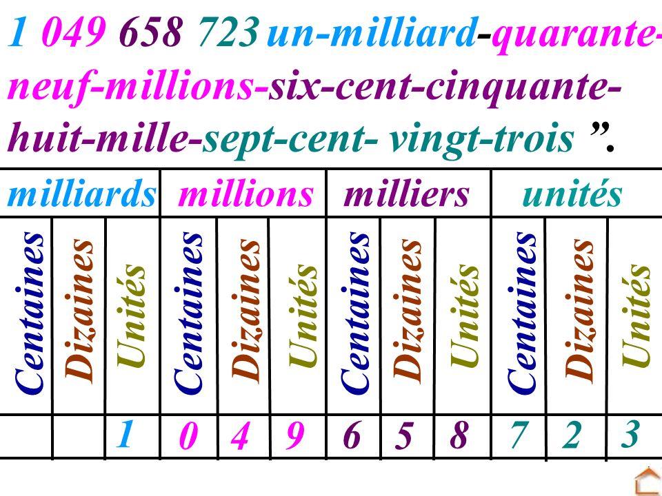 un-milliard-quarante-neuf-millions-six-cent-cinquante-huit-mille-sept-cent- vingt-trois .