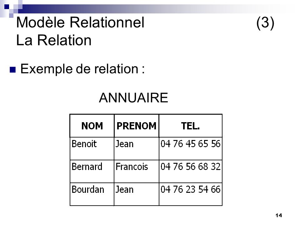 Modèle Relationnel (3) La Relation