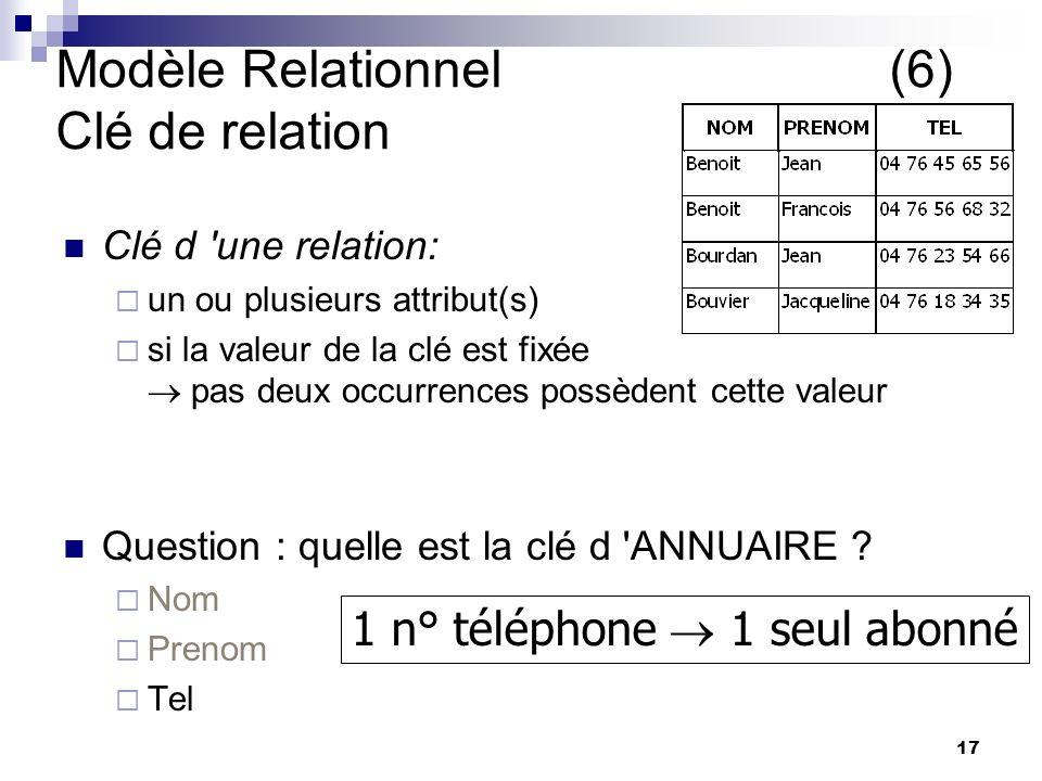Modèle Relationnel (6) Clé de relation