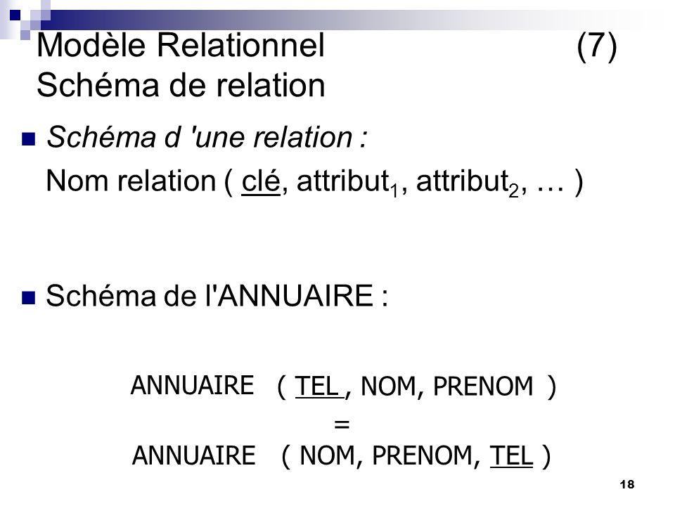 Modèle Relationnel (7) Schéma de relation