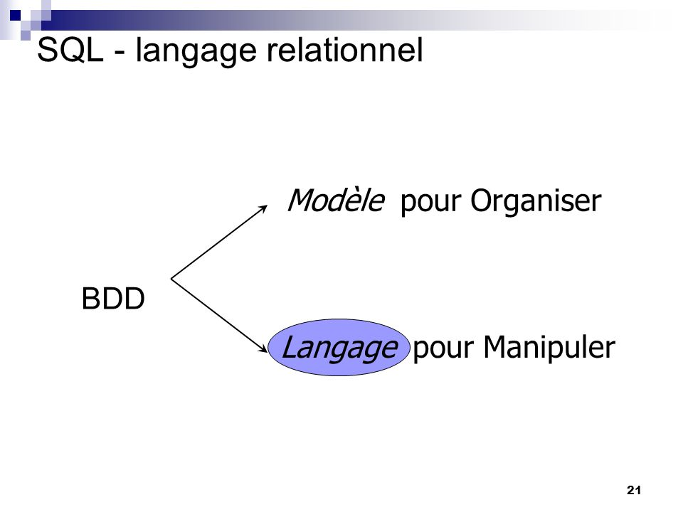SQL - langage relationnel