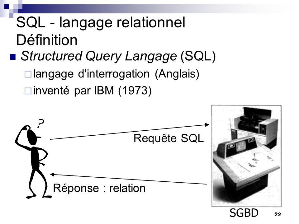 SQL - langage relationnel Définition