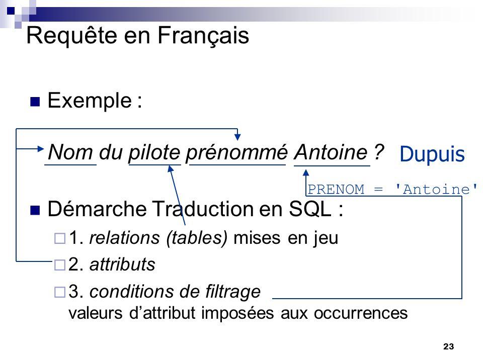 Requête en Français Exemple : Nom du pilote prénommé Antoine