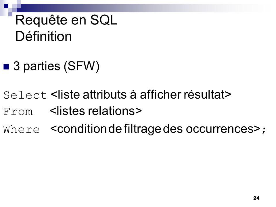 Requête en SQL Définition