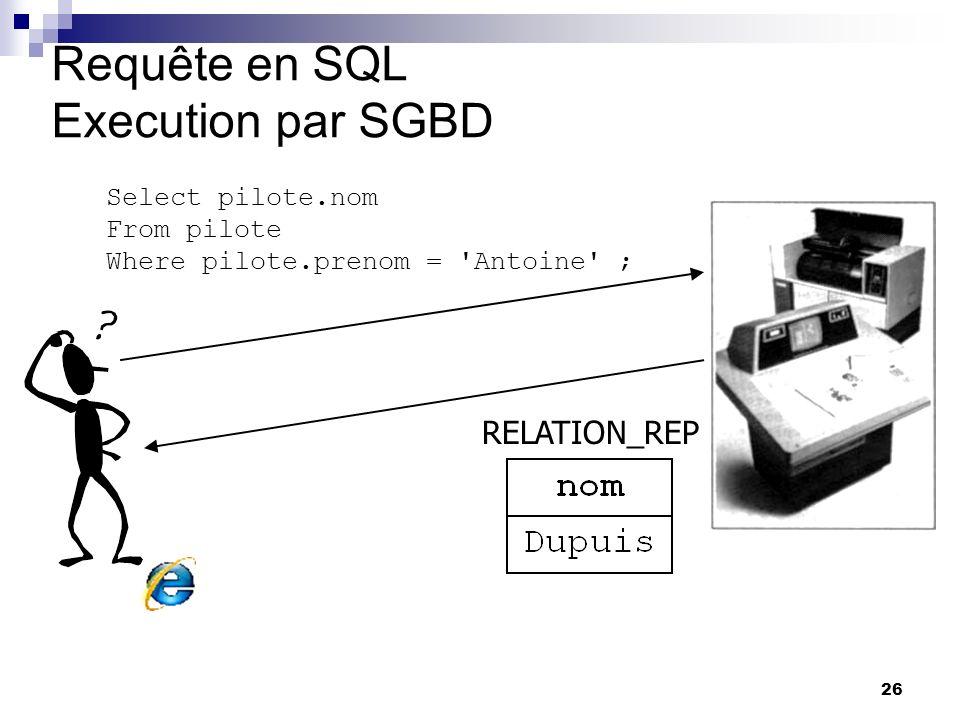 Requête en SQL Execution par SGBD