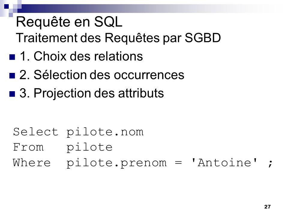 Requête en SQL Traitement des Requêtes par SGBD