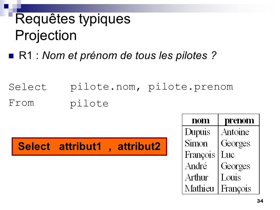 Requêtes typiques Projection