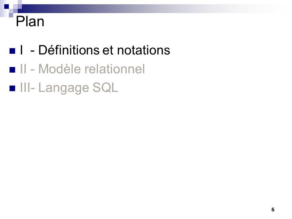 Plan I - Définitions et notations II - Modèle relationnel