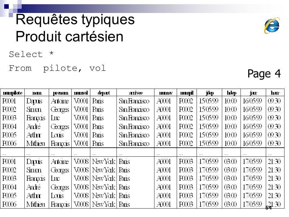 Requêtes typiques Produit cartésien