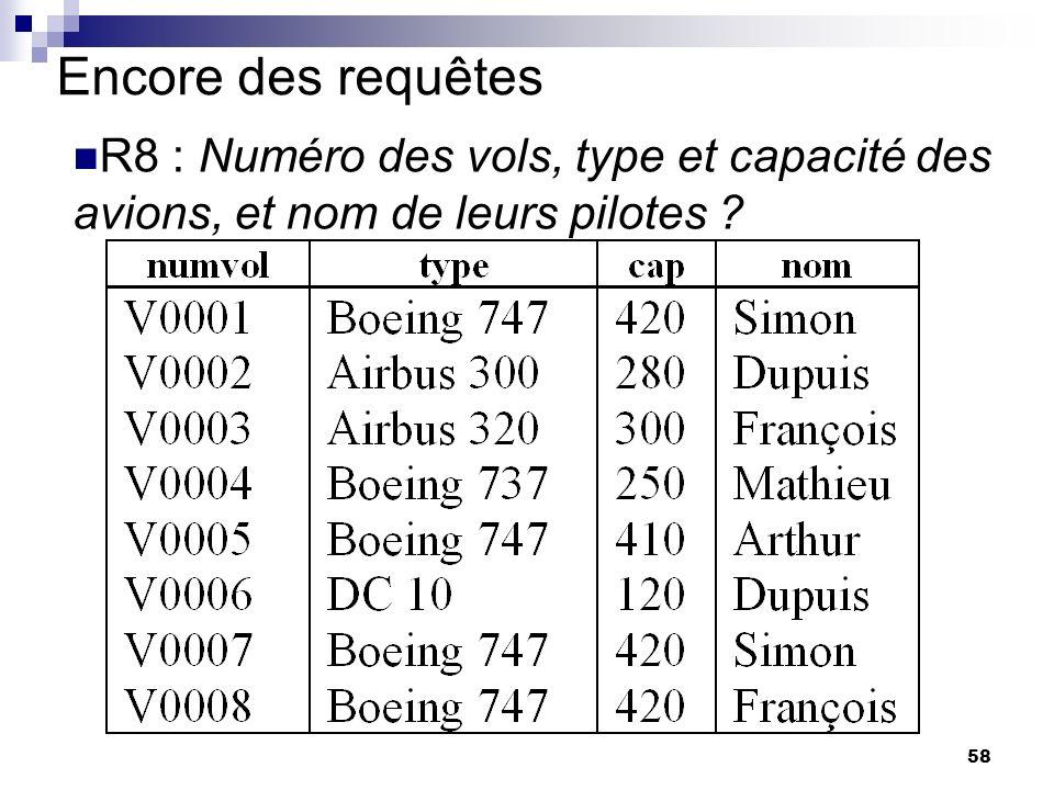 Encore des requêtes R8 : Numéro des vols, type et capacité des avions, et nom de leurs pilotes