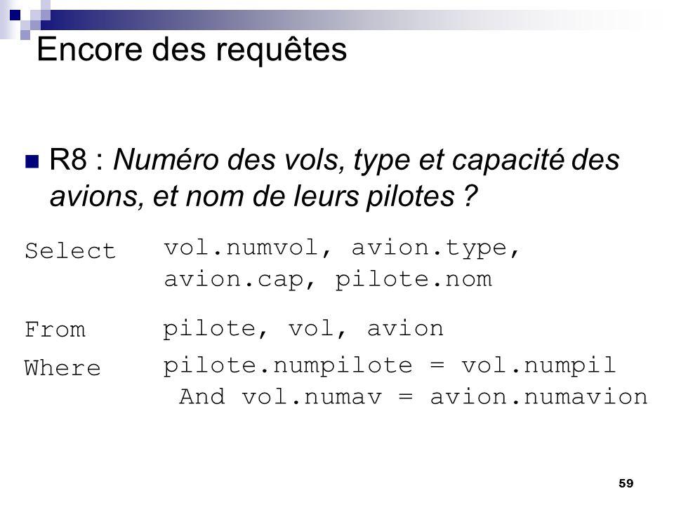 Encore des requêtes R8 : Numéro des vols, type et capacité des avions, et nom de leurs pilotes Select.