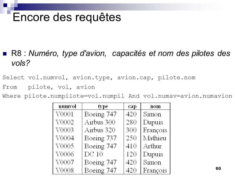 Encore des requêtes R8 : Numéro, type d avion, capacités et nom des pilotes des vols Select vol.numvol, avion.type, avion.cap, pilote.nom.