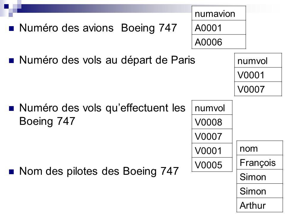 Numéro des avions Boeing 747 Numéro des vols au départ de Paris