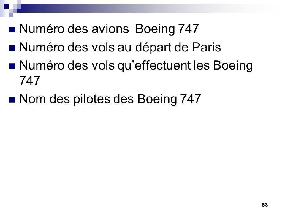 Numéro des avions Boeing 747