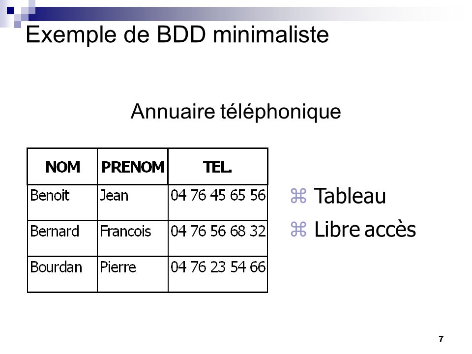 Exemple de BDD minimaliste