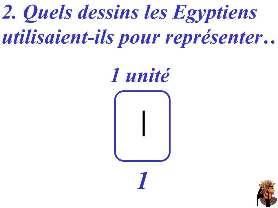 1 2. Quels dessins les Egyptiens utilisaient-ils pour représenter…