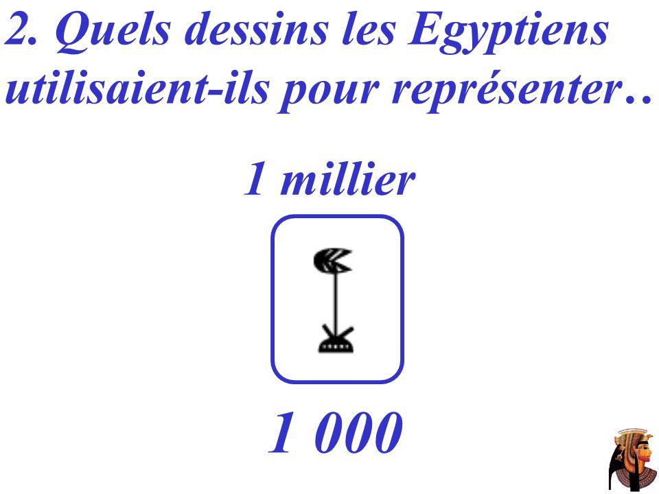 1 000 2. Quels dessins les Egyptiens utilisaient-ils pour représenter…