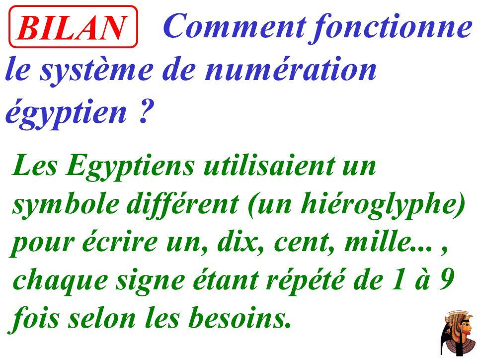 le système de numération égyptien BILAN