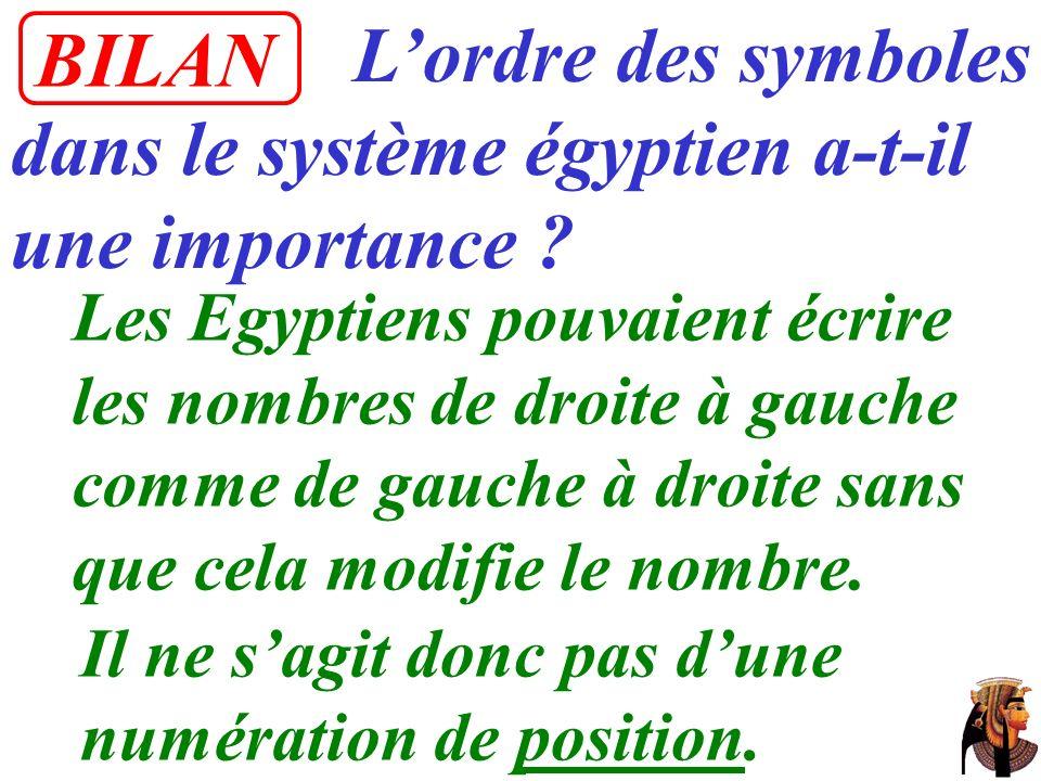 dans le système égyptien a-t-il une importance BILAN