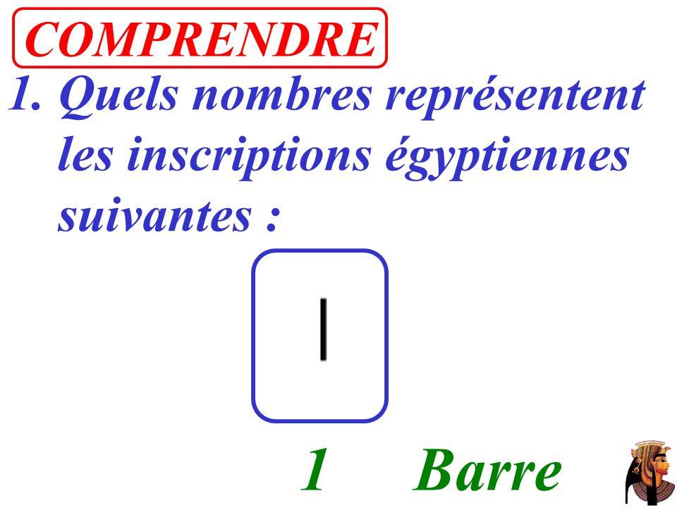 1 Barre COMPRENDRE Quels nombres représentent